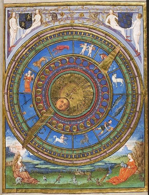 Cicli cosmici guenon