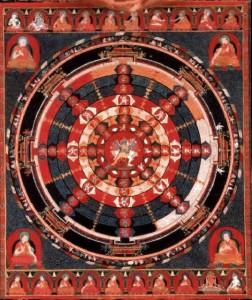 kalachakra mandala guenon manifestato non manifestato realizzazione spirituale ruota cosmica