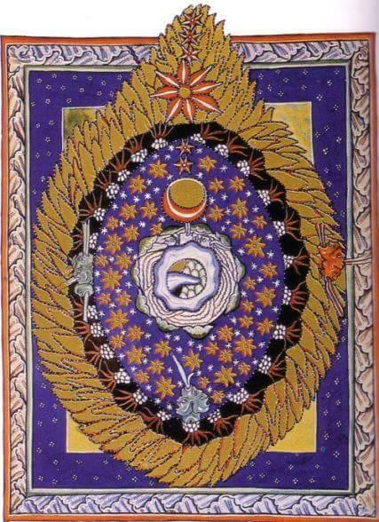 L'uovo del mondo che contiene in sè il principio del mondo manifesto disegnato da S.Ildegarda di Bingen